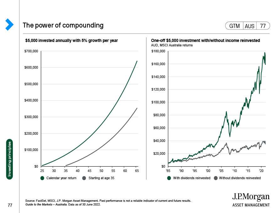 Emissions targets and the global energy mix