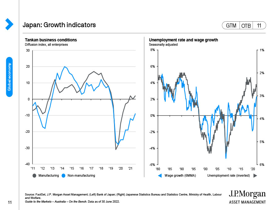 Emerging markets in transition