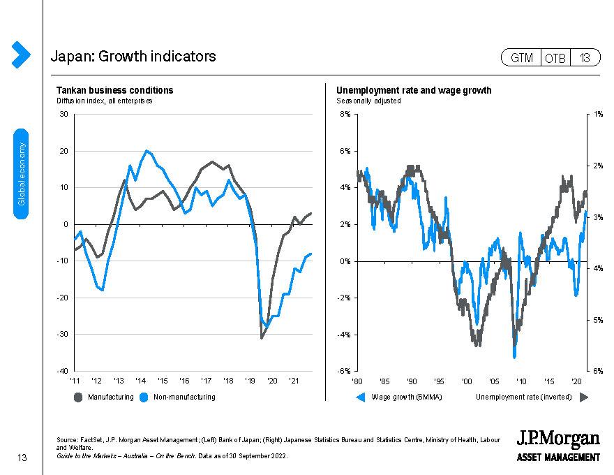 U.S. equity market since 1900