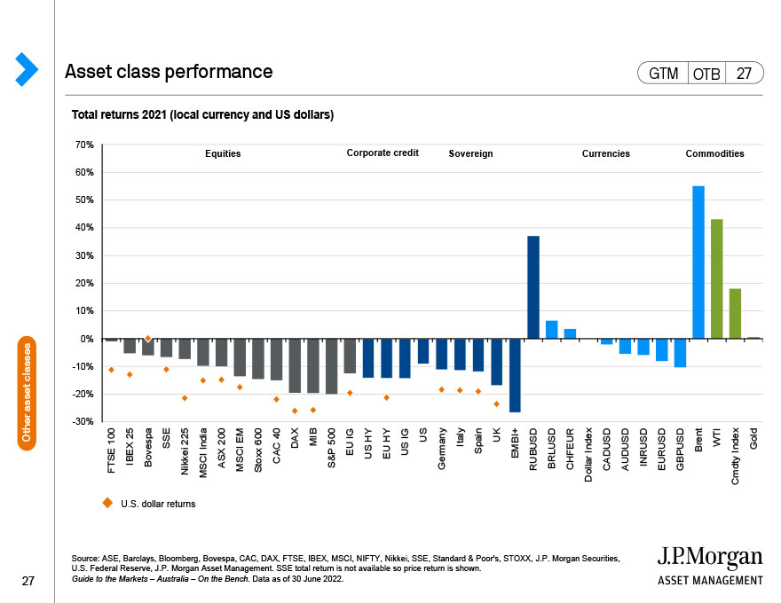 U.S.: Yield curve inversion and recession