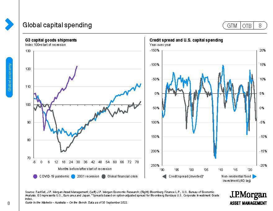 U.S.: Labour market perspectives