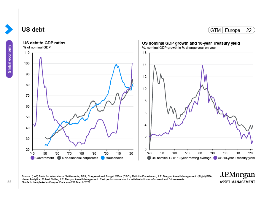 US Federal Reserve policy
