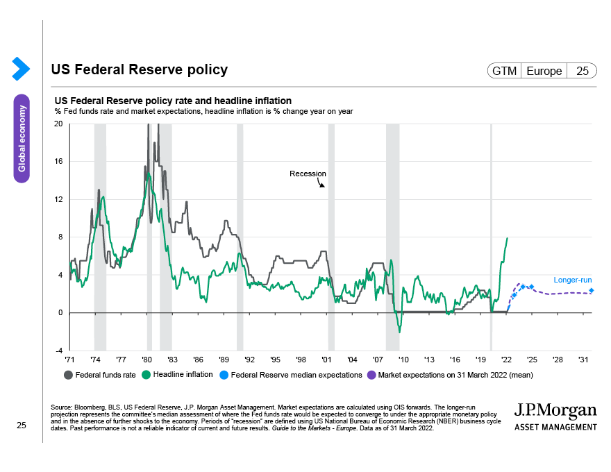 Eurozone business investment