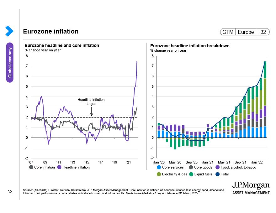 Eurozone focus: Recovery fund