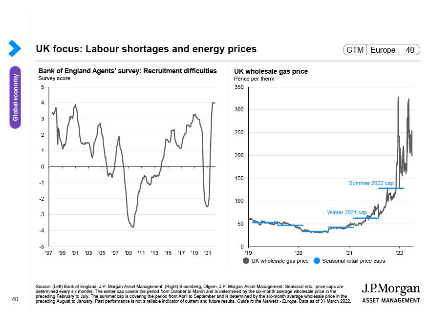 China debt and credit dynamics