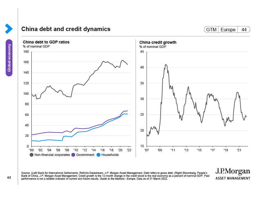 Emerging market focus: China's focus on 'common prosperity'
