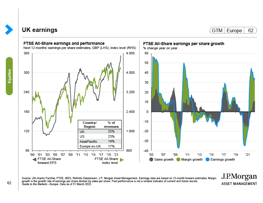Emerging market equity valuations and subsequent returns
