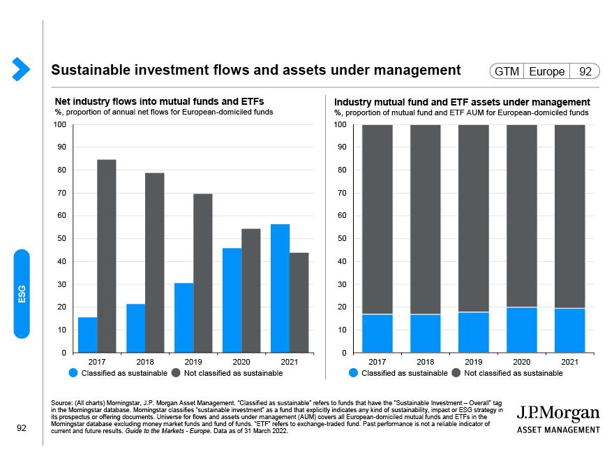 Asset class risk-return trade-off