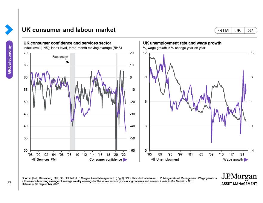 UK focus: Labour shortages