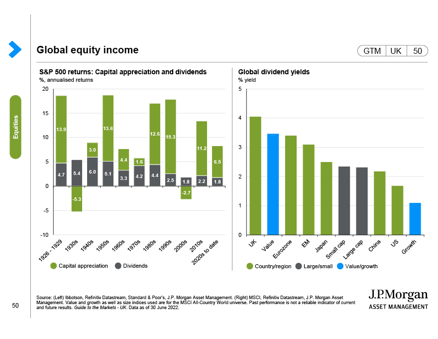 Equity net issuance and dividend revision ratios