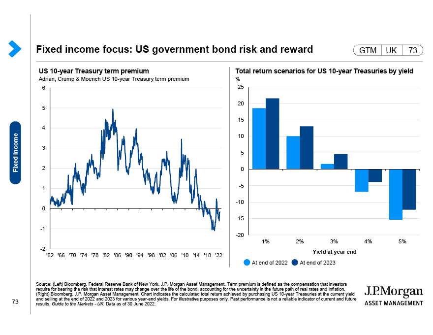 Fixed income focus: Government bond supply and central bank demand